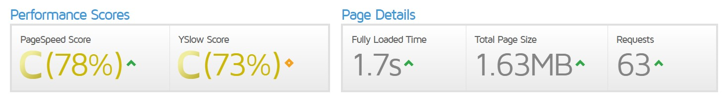 apple page speed